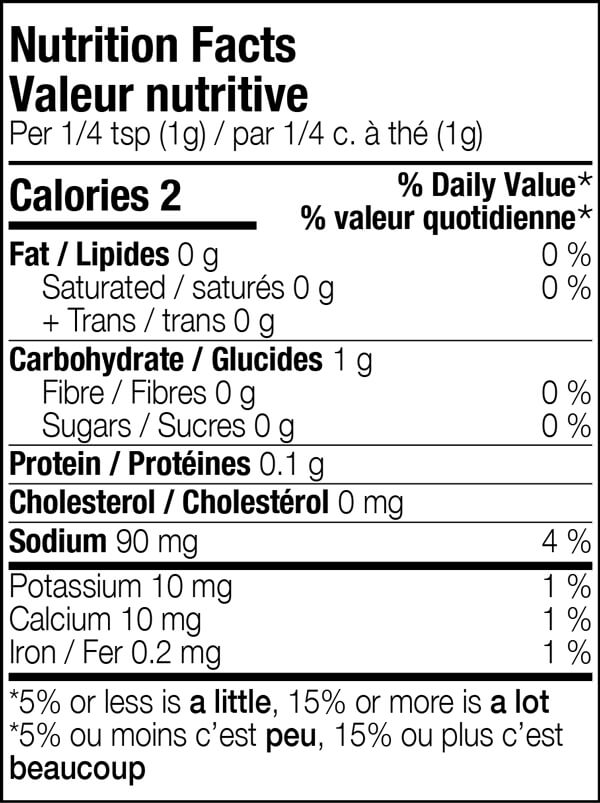 Greek-Nutrition-Facts-Table