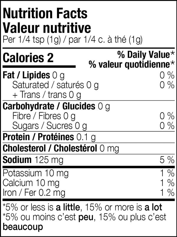 Signature_Nutrition-Facts-Table